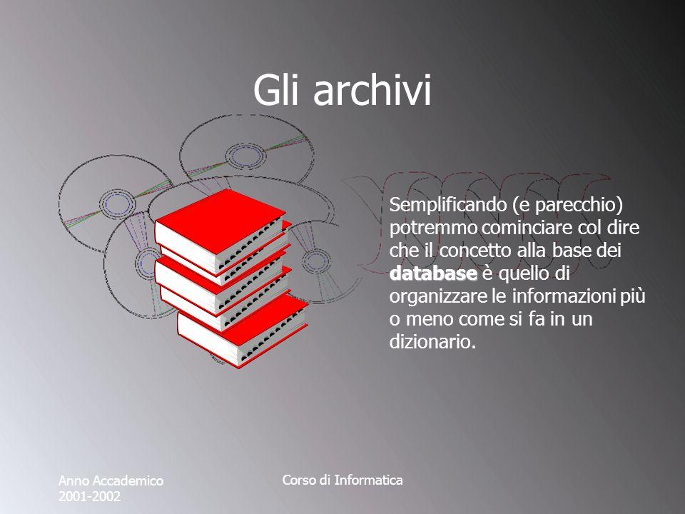 Anno Accademico 2001-2002 Corso di Informatica Gli archivi Supponiamo, come esempio, di volere realizzare proprio un dizionario utilizzando il nostro computer, magari un dizionario bilingue.