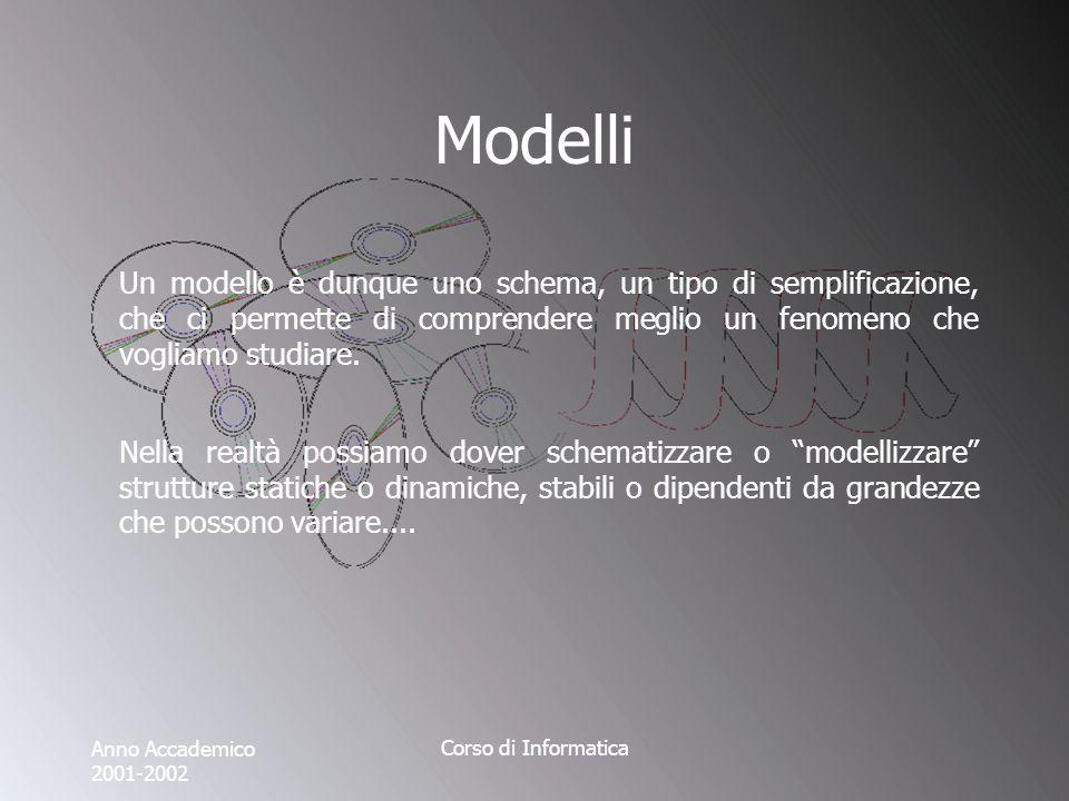 Anno Accademico 2001-2002 Corso di Informatica Modelli Un modello è dunque uno schema, un tipo di semplificazione, che ci permette di comprendere megl