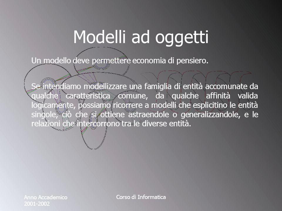 Anno Accademico 2001-2002 Corso di Informatica Modelli ad oggetti Un modello deve permettere economia di pensiero. Se intendiamo modellizzare una fami