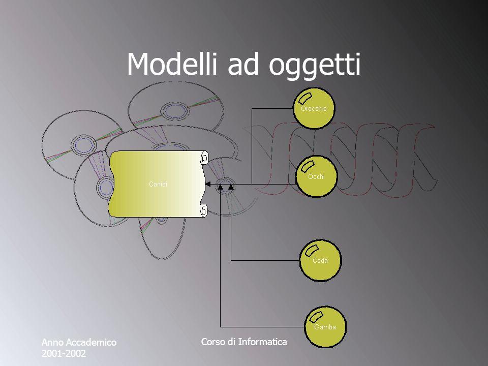 Anno Accademico 2001-2002 Corso di Informatica Modelli ad oggetti