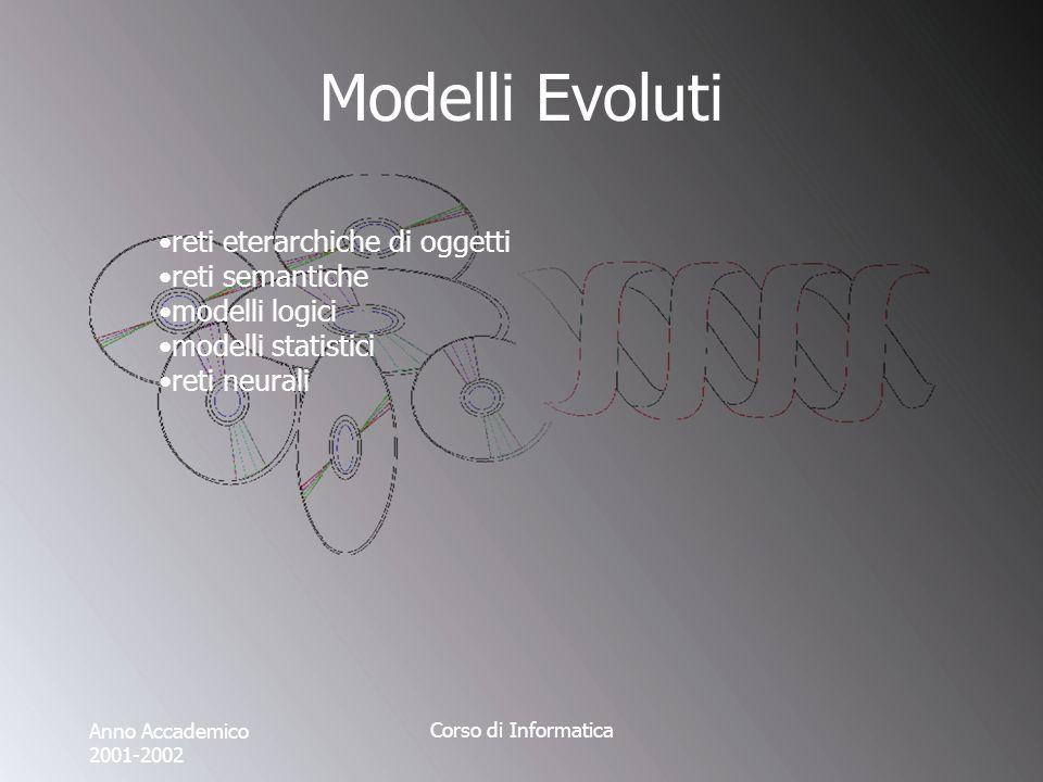 Anno Accademico 2001-2002 Corso di Informatica Modelli Evoluti reti eterarchiche di oggetti reti semantiche modelli logici modelli statistici reti neurali