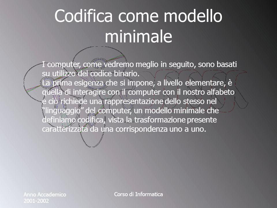 Anno Accademico 2001-2002 Corso di Informatica Codifica come modello minimale I computer, come vedremo meglio in seguito, sono basati su utilizzo del codice binario.