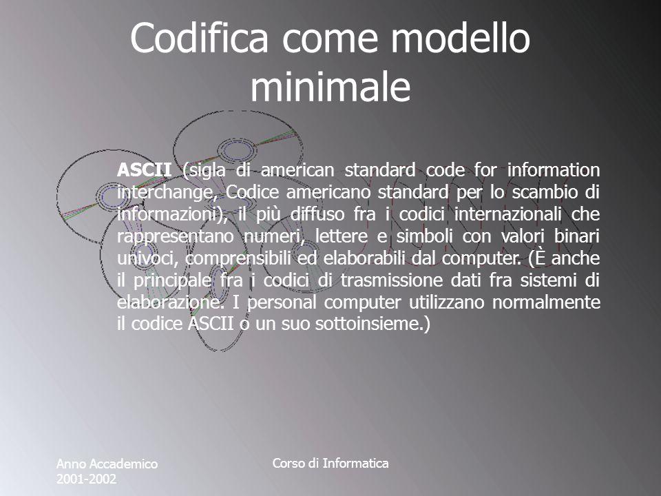 Anno Accademico 2001-2002 Corso di Informatica Codifica come modello minimale ASCII (sigla di american standard code for information interchange, Codi