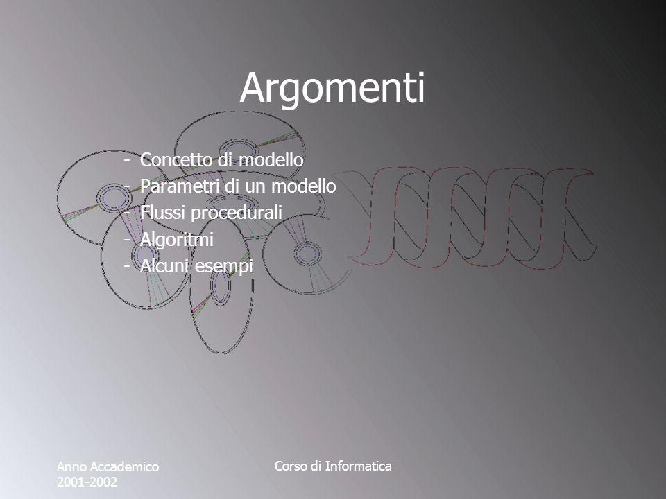 Anno Accademico 2001-2002 Corso di Informatica Argomenti -Concetto di modello -Parametri di un modello -Flussi procedurali -Algoritmi -Alcuni esempi