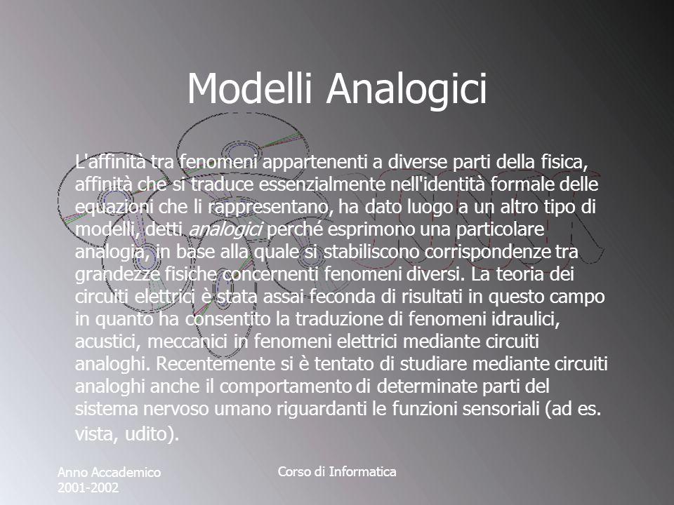 Anno Accademico 2001-2002 Corso di Informatica Modelli Analogici L'affinità tra fenomeni appartenenti a diverse parti della fisica, affinità che si tr