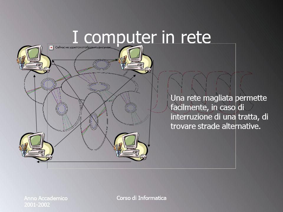 Anno Accademico 2001-2002 Corso di Informatica I computer in rete Una rete magliata permette facilmente, in caso di interruzione di una tratta, di trovare strade alternative.