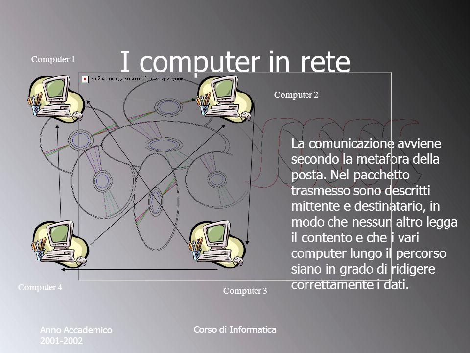 Anno Accademico 2001-2002 Corso di Informatica I computer in rete La comunicazione avviene secondo la metafora della posta.