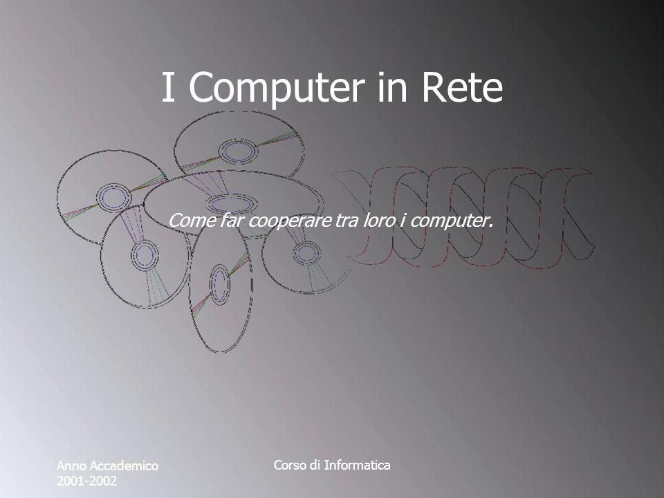 Anno Accademico 2001-2002 Corso di Informatica I computer in rete Intranet - rete su protocollo TCP/IP, con trasporto HTTP, destinata ad essere usata in un ambiente chiuso.
