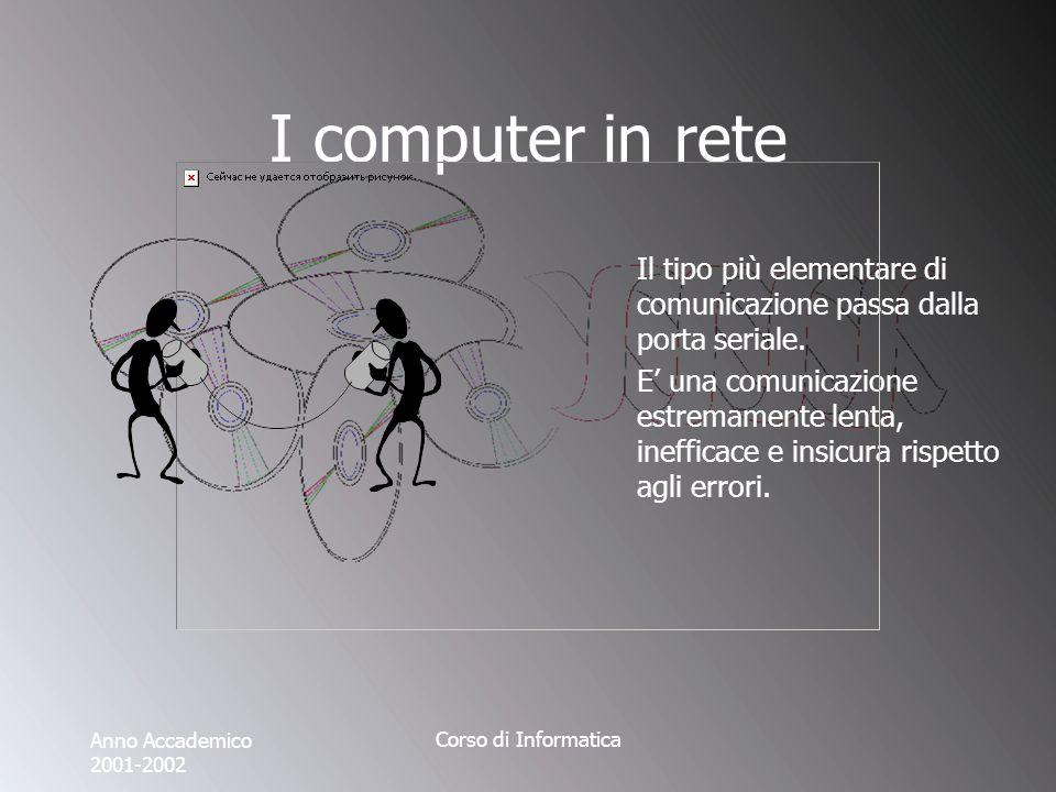 Anno Accademico 2001-2002 Corso di Informatica I computer in rete Lesigenza della comunicazione tra computer è quella di elevata velocità, affidabilità dei dati trasmessi, capacità di recupero in caso di interruzioni di percorso.