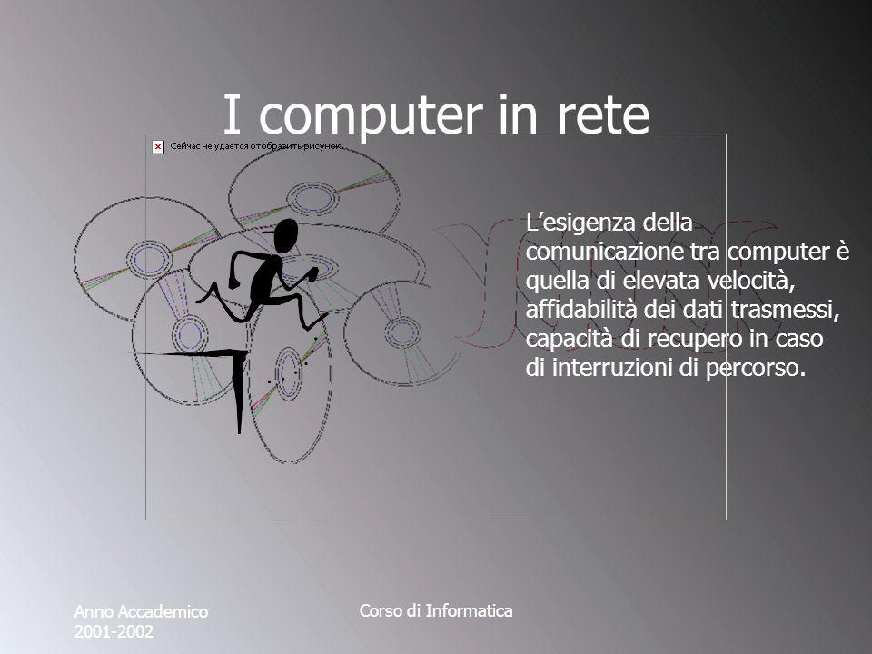 Anno Accademico 2001-2002 Corso di Informatica I computer in rete Nasce allora lidea di rete, cioè di una struttura di trasporto dei dati che offra maggiori garanzie rispetto a connessioni punto punto seriali, in grado di far comunicare più computer contemporaneamente.