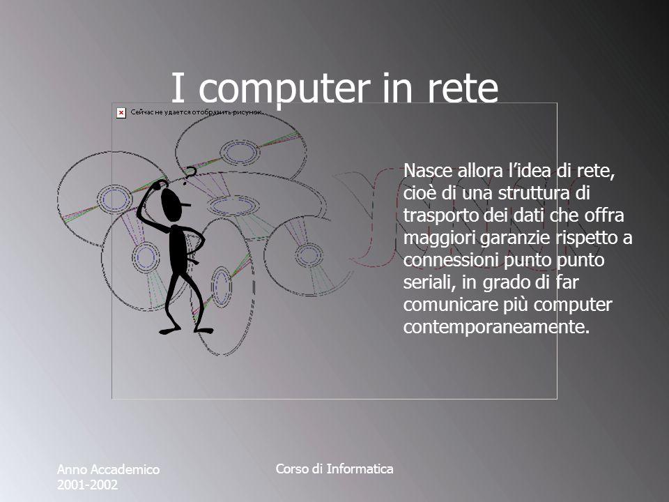 Anno Accademico 2001-2002 Corso di Informatica I computer in rete Le reti hanno stimolato la nascita di nuove tecnologie.