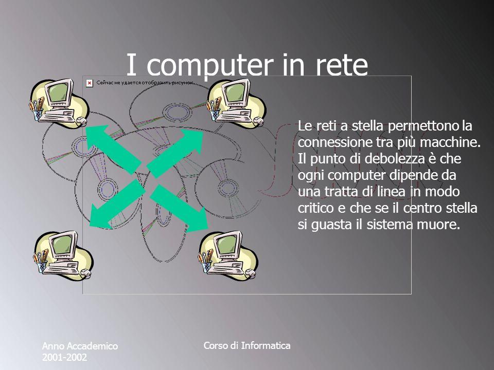Anno Accademico 2001-2002 Corso di Informatica I computer in rete Le reti a stella permettono la connessione tra più macchine.