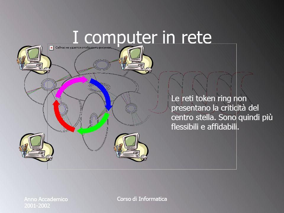 Anno Accademico 2001-2002 Corso di Informatica I computer in rete Le reti token ring non presentano la criticità del centro stella.