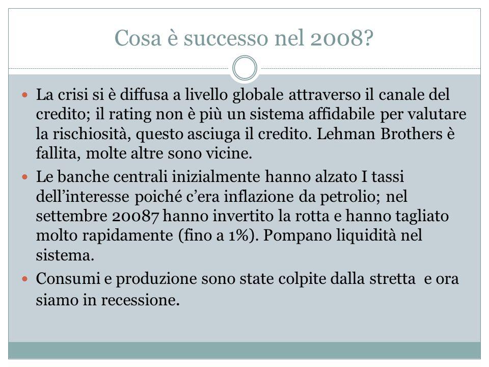Cosa è successo nel 2008? La crisi si è diffusa a livello globale attraverso il canale del credito; il rating non è più un sistema affidabile per valu