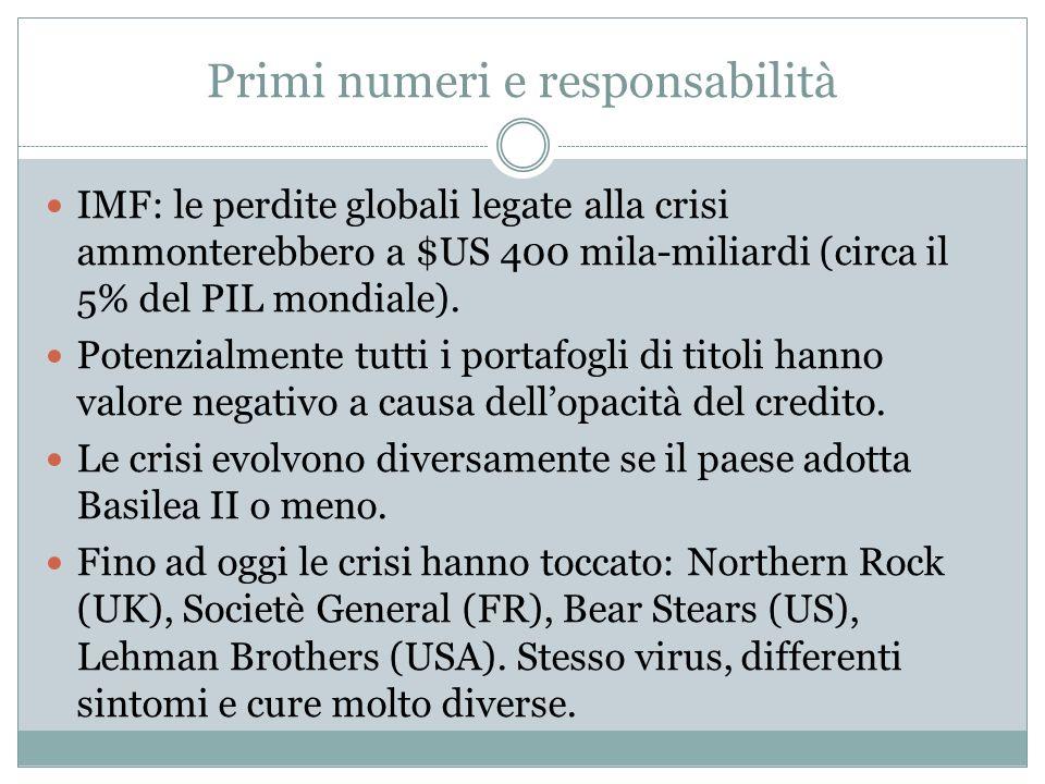 Primi numeri e responsabilità IMF: le perdite globali legate alla crisi ammonterebbero a $US 400 mila-miliardi (circa il 5% del PIL mondiale). Potenzi