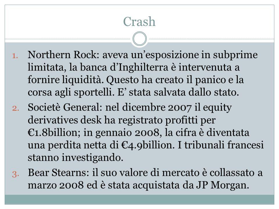 Crash 1. Northern Rock: aveva unesposizione in subprime limitata, la banca dInghilterra è intervenuta a fornire liquidità. Questo ha creato il panico