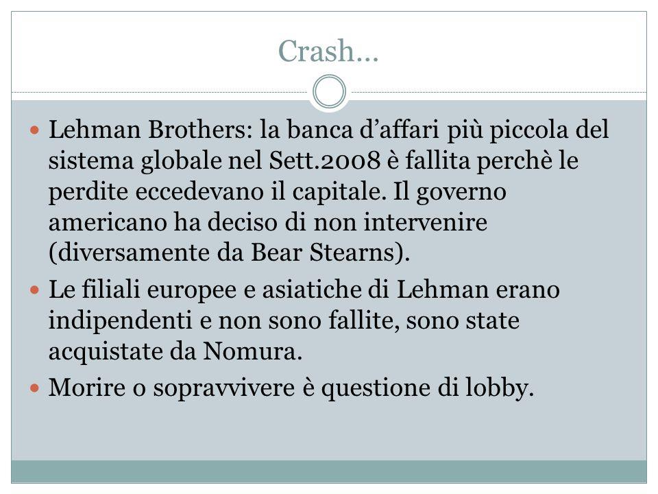 Crash… Lehman Brothers: la banca daffari più piccola del sistema globale nel Sett.2008 è fallita perchè le perdite eccedevano il capitale. Il governo