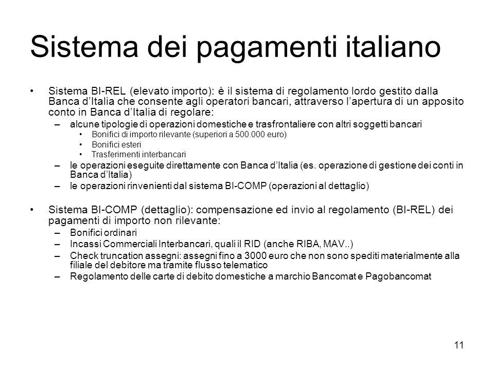 11 Sistema dei pagamenti italiano Sistema BI-REL (elevato importo): è il sistema di regolamento lordo gestito dalla Banca dItalia che consente agli op