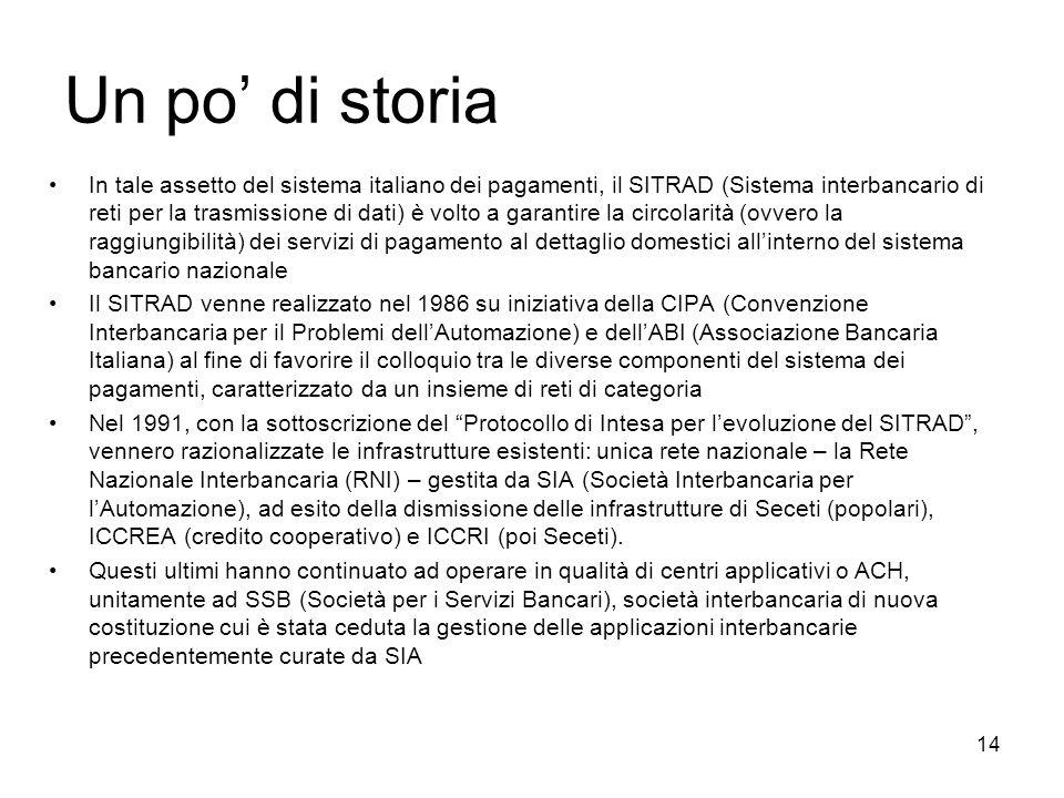 14 Un po di storia In tale assetto del sistema italiano dei pagamenti, il SITRAD (Sistema interbancario di reti per la trasmissione di dati) è volto a