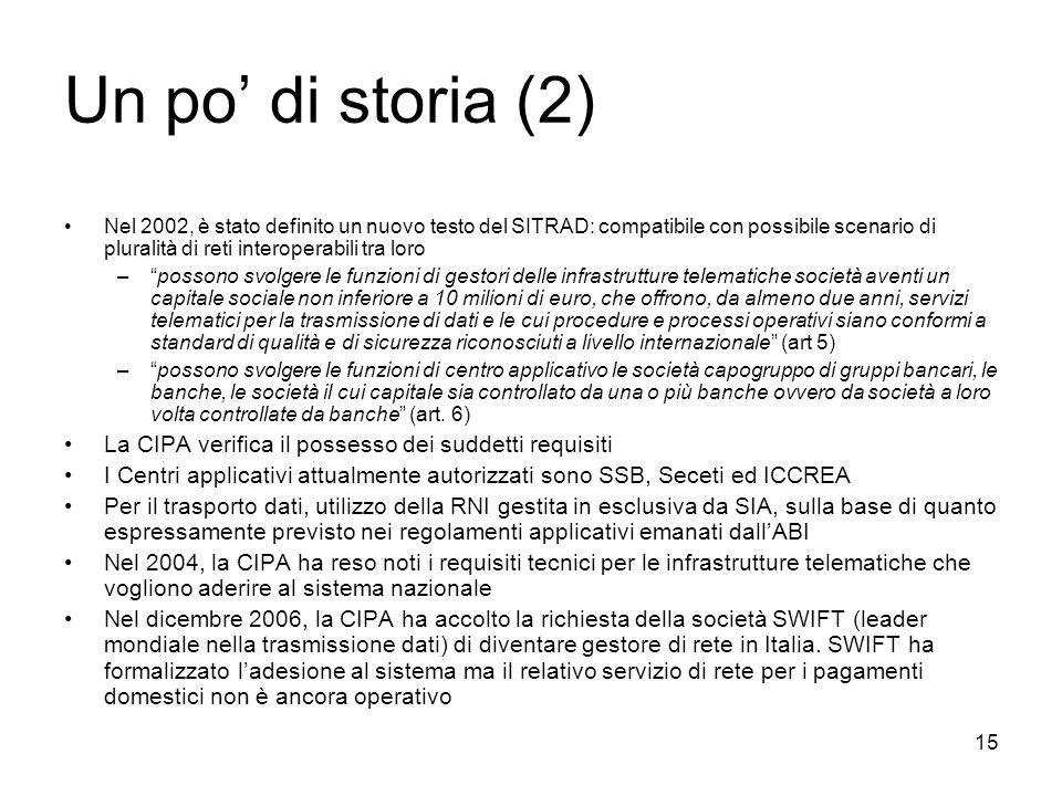 15 Un po di storia (2) Nel 2002, è stato definito un nuovo testo del SITRAD: compatibile con possibile scenario di pluralità di reti interoperabili tr