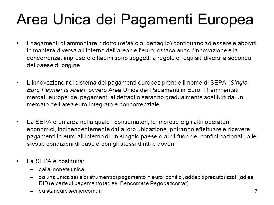 17 Area Unica dei Pagamenti Europea I pagamenti di ammontare ridotto (retail o al dettaglio) continuano ad essere elaborati in maniera diversa allinte
