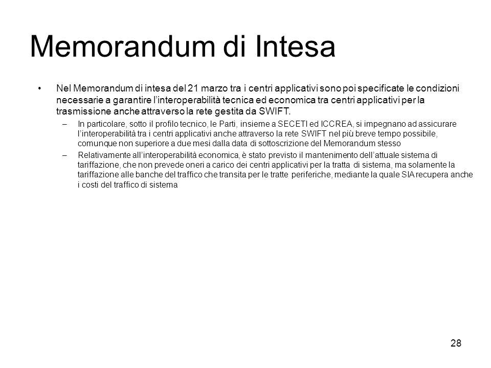 28 Memorandum di Intesa Nel Memorandum di intesa del 21 marzo tra i centri applicativi sono poi specificate le condizioni necessarie a garantire linte