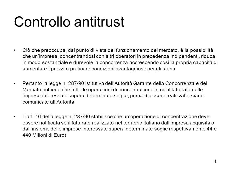 4 Controllo antitrust Ciò che preoccupa, dal punto di vista del funzionamento del mercato, è la possibilità che unimpresa, concentrandosi con altri op