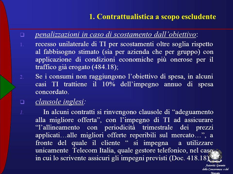 Autorità Garante della Concorrenza e del Mercato 1. Contrattualistica a scopo escludente penalizzazioni in caso di scostamento dallobiettivo: 1. reces
