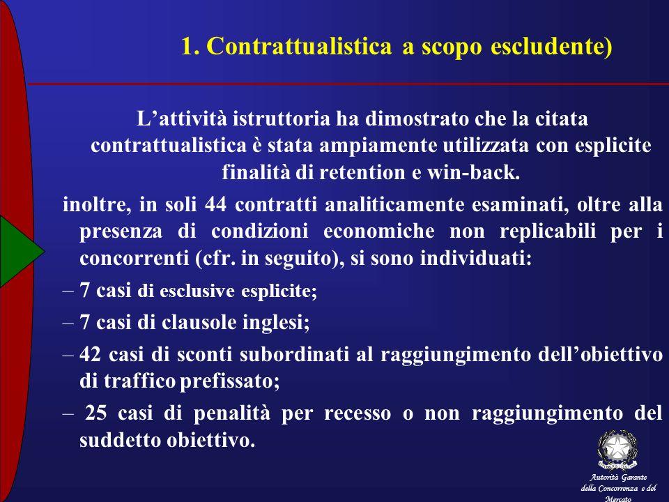 Autorità Garante della Concorrenza e del Mercato 1. Contrattualistica a scopo escludente) Lattività istruttoria ha dimostrato che la citata contrattua