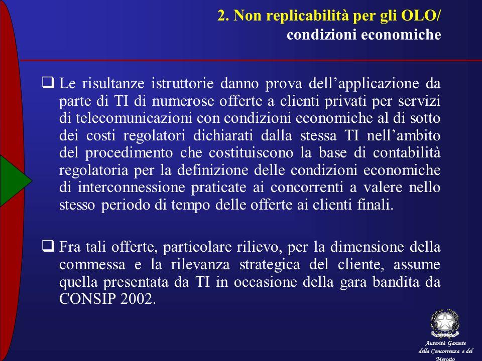 Autorità Garante della Concorrenza e del Mercato 2. Non replicabilità per gli OLO/ condizioni economiche Le risultanze istruttorie danno prova dellapp