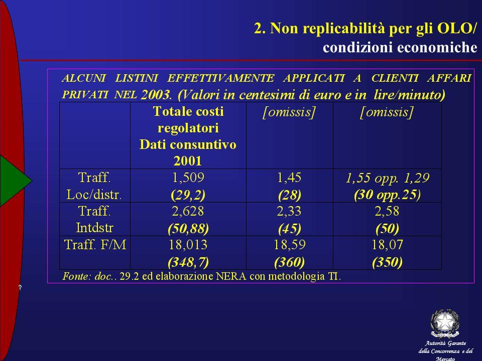 Autorità Garante della Concorrenza e del Mercato 2. Non replicabilità per gli OLO/ condizioni economiche