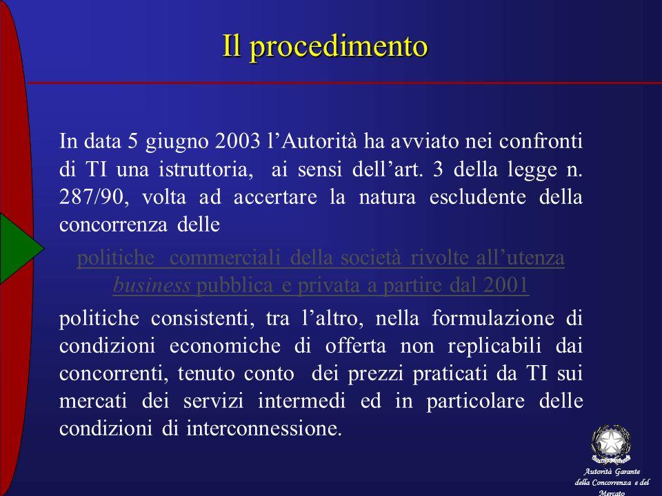 Autorità Garante della Concorrenza e del Mercato Il procedimento In data 5 giugno 2003 lAutorità ha avviato nei confronti di TI una istruttoria, ai se