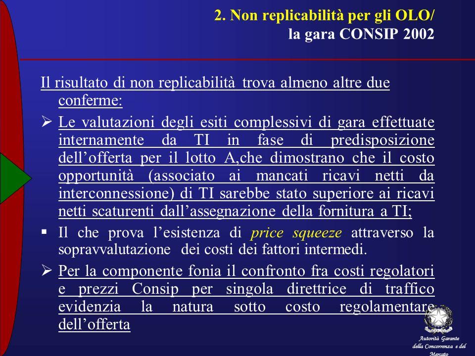 Autorità Garante della Concorrenza e del Mercato 2. Non replicabilità per gli OLO/ la gara CONSIP 2002 Il risultato di non replicabilità trova almeno