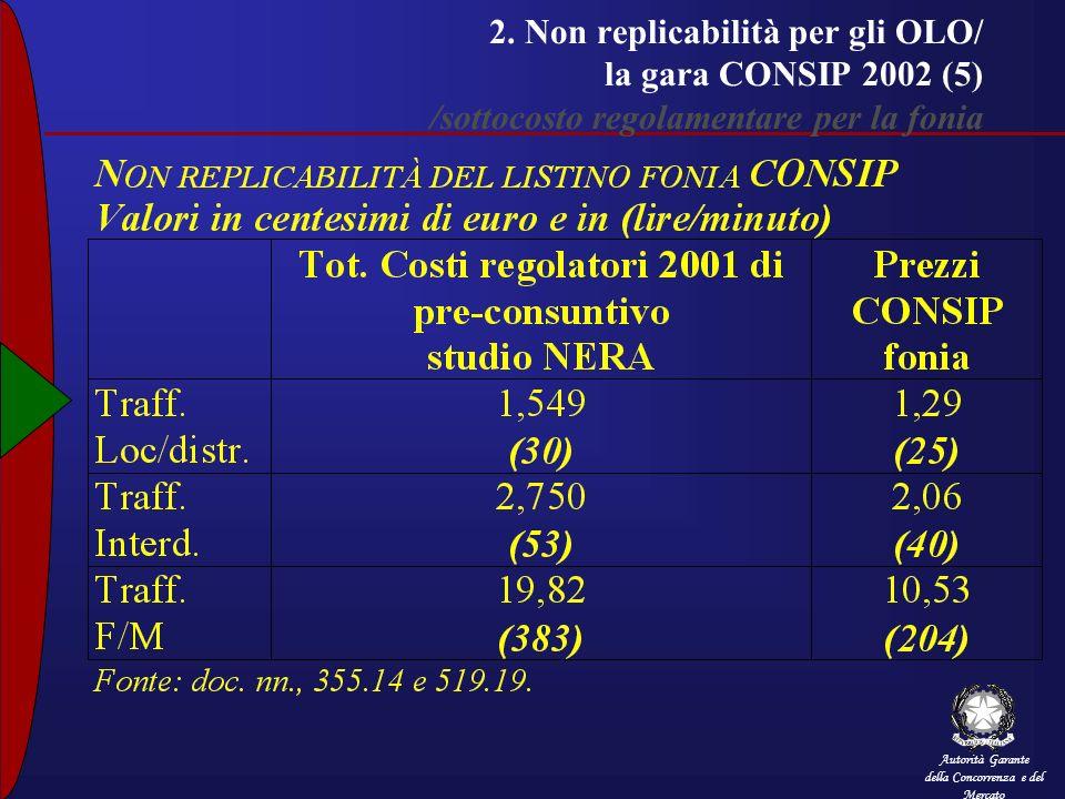 Autorità Garante della Concorrenza e del Mercato 2. Non replicabilità per gli OLO/ la gara CONSIP 2002 (5) /sottocosto regolamentare per la fonia