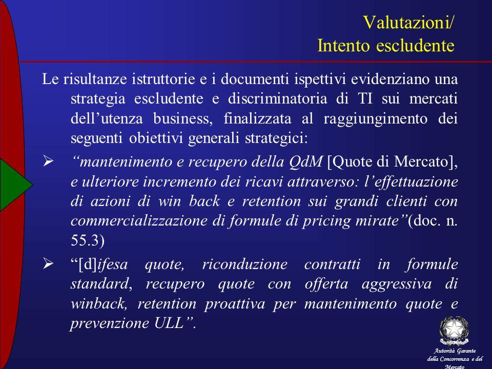 Autorità Garante della Concorrenza e del Mercato Valutazioni/ Intento escludente Le risultanze istruttorie e i documenti ispettivi evidenziano una str