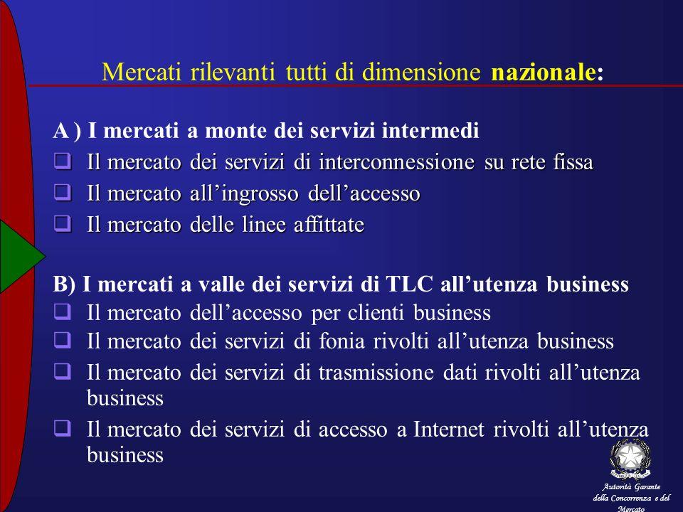 Autorità Garante della Concorrenza e del Mercato Mercati rilevanti tutti di dimensione nazionale: A ) I mercati a monte dei servizi intermedi Il merca