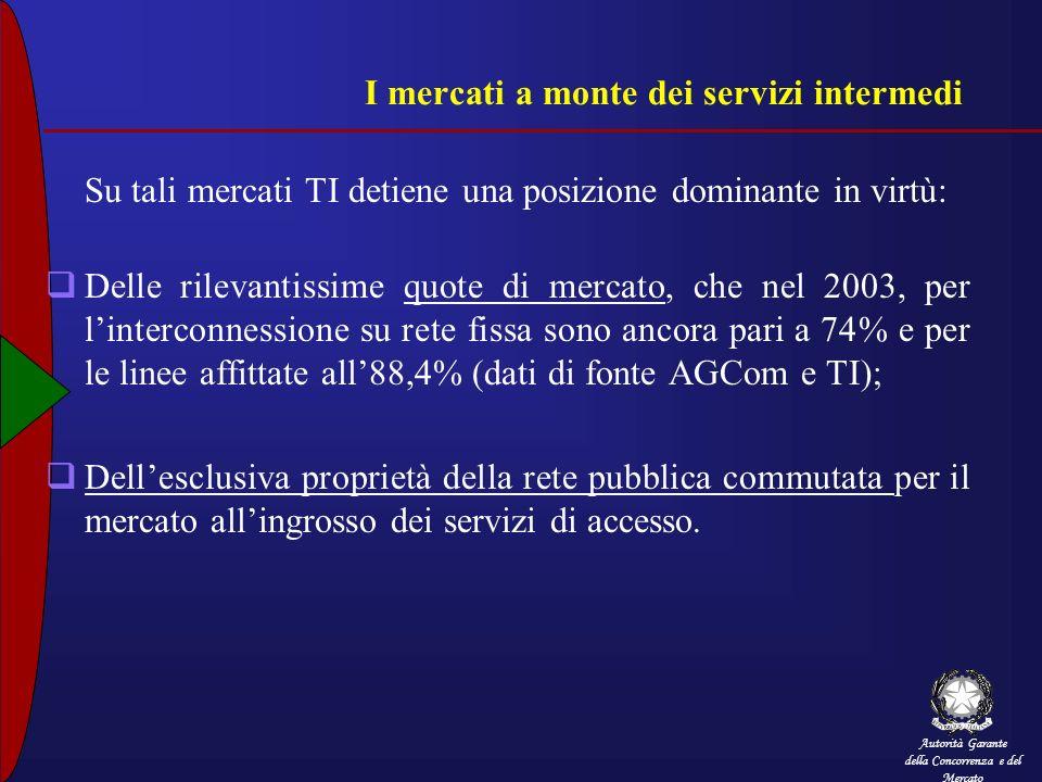 Autorità Garante della Concorrenza e del Mercato Valutazioni/ Andamento delle quote di TI nel periodo 2000-2003