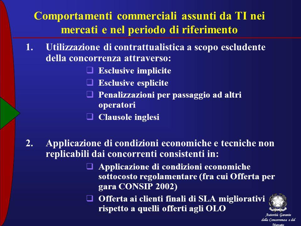 Autorità Garante della Concorrenza e del Mercato Comportamenti commerciali assunti da TI nei mercati e nel periodo di riferimento 1.Utilizzazione di c