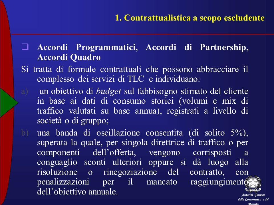 Autorità Garante della Concorrenza e del Mercato 1. Contrattualistica a scopo escludente Accordi Programmatici, Accordi di Partnership, Accordi Quadro