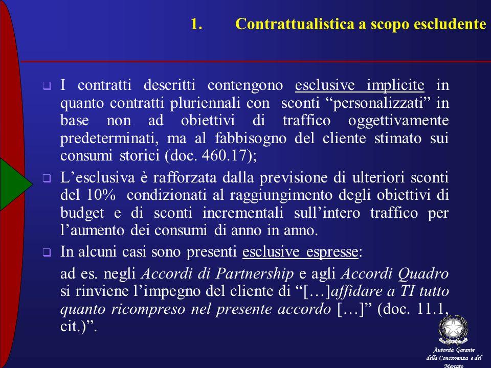 Autorità Garante della Concorrenza e del Mercato 1.Contrattualistica a scopo escludente I contratti descritti contengono esclusive implicite in quanto