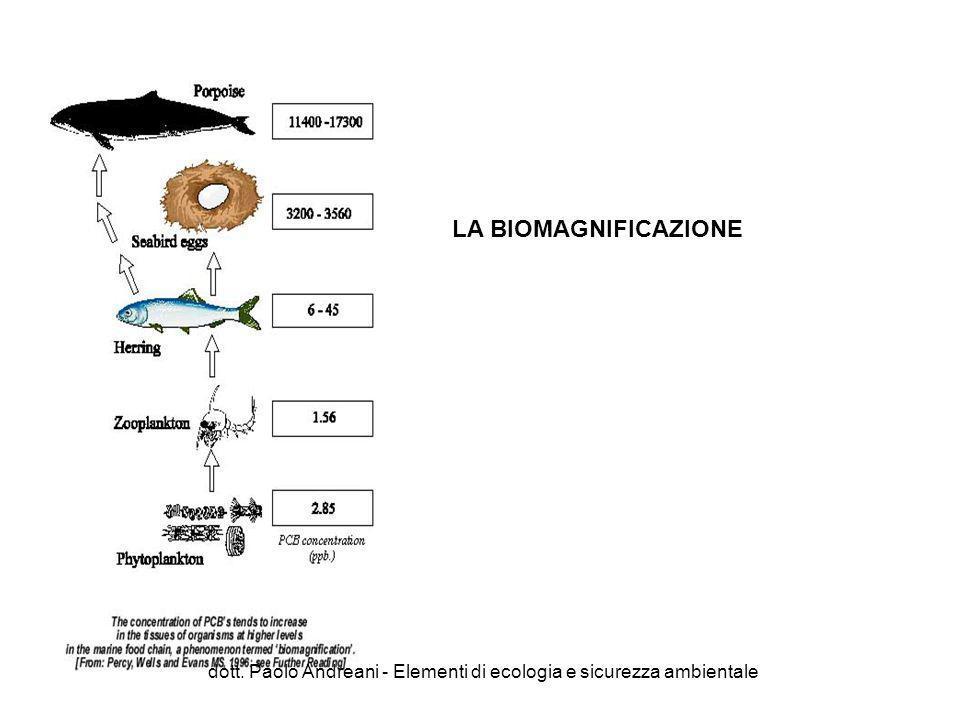 dott. Paolo Andreani - Elementi di ecologia e sicurezza ambientale