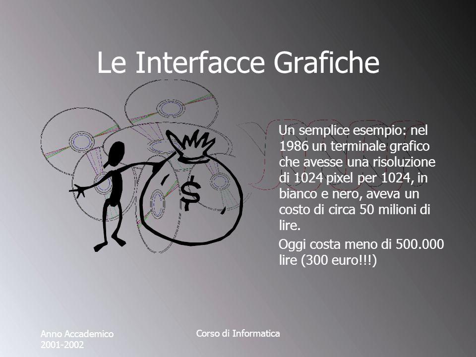 Anno Accademico 2001-2002 Corso di Informatica Le Interfacce Grafiche Un semplice esempio: nel 1986 un terminale grafico che avesse una risoluzione di 1024 pixel per 1024, in bianco e nero, aveva un costo di circa 50 milioni di lire.