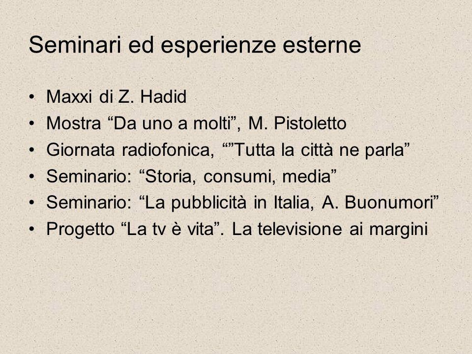 Seminari ed esperienze esterne Maxxi di Z. Hadid Mostra Da uno a molti, M. Pistoletto Giornata radiofonica, Tutta la città ne parla Seminario: Storia,