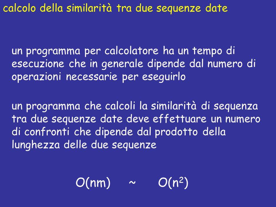 calcolo della similarità tra due sequenze date un programma per calcolatore ha un tempo di esecuzione che in generale dipende dal numero di operazioni necessarie per eseguirlo un programma che calcoli la similarità di sequenza tra due sequenze date deve effettuare un numero di confronti che dipende dal prodotto della lunghezza delle due sequenze O(nm) ~ O(n 2 )