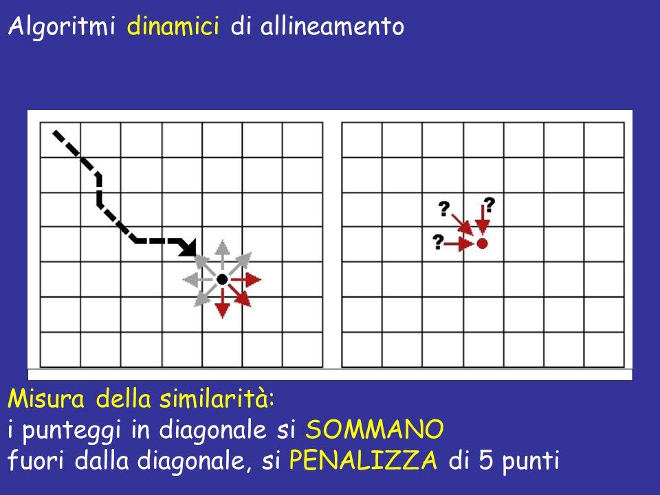 Misura della similarità: i punteggi in diagonale si SOMMANO fuori dalla diagonale, si PENALIZZA di 5 punti