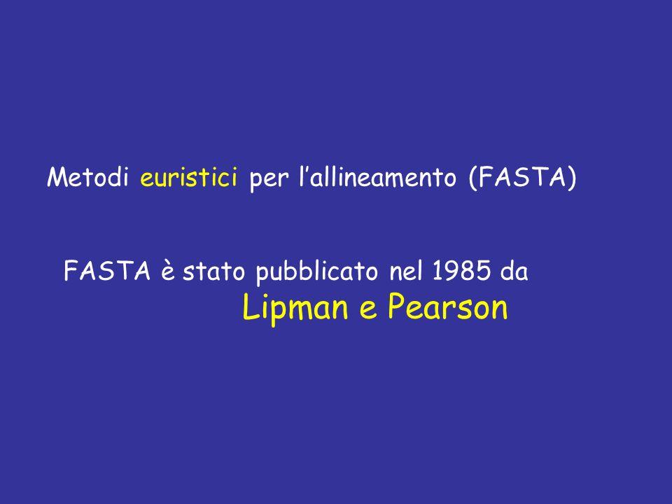Metodi euristici per lallineamento (FASTA) FASTA è stato pubblicato nel 1985 da Lipman e Pearson