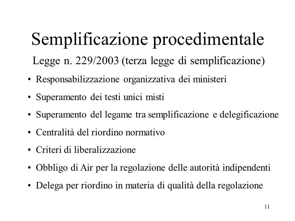 11 Semplificazione procedimentale Responsabilizzazione organizzativa dei ministeri Superamento dei testi unici misti Superamento del legame tra semplificazione e delegificazione Centralità del riordino normativo Criteri di liberalizzazione Obbligo di Air per la regolazione delle autorità indipendenti Delega per riordino in materia di qualità della regolazione Legge n.