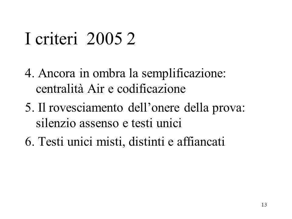 13 I criteri 2005 2 4. Ancora in ombra la semplificazione: centralità Air e codificazione 5.
