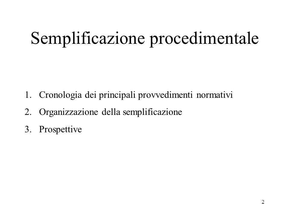 2 Semplificazione procedimentale 1.Cronologia dei principali provvedimenti normativi 2.Organizzazione della semplificazione 3.Prospettive