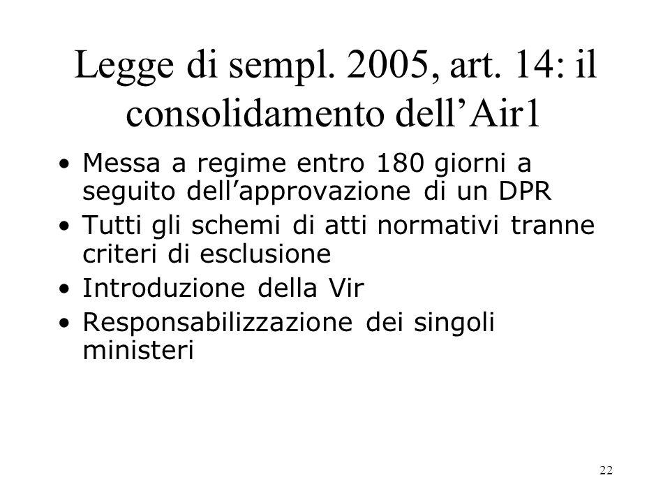 22 Legge di sempl. 2005, art.